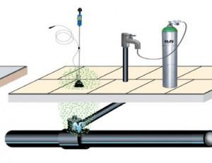 Ricerca perdite idriche
